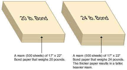 newspaper printing terminology Paper glossary helps define paper industry terminology chlorine and its compounds were commonly used to bleach fibers this has been mostly eliminated.
